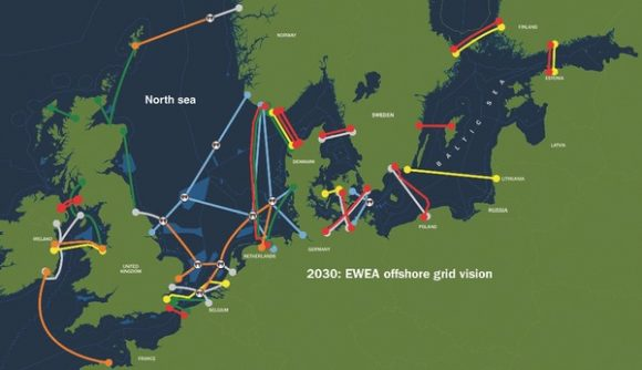 Figure-1-European-Wind-Energy-Association-EWEA-2030-offshore-grid-vision